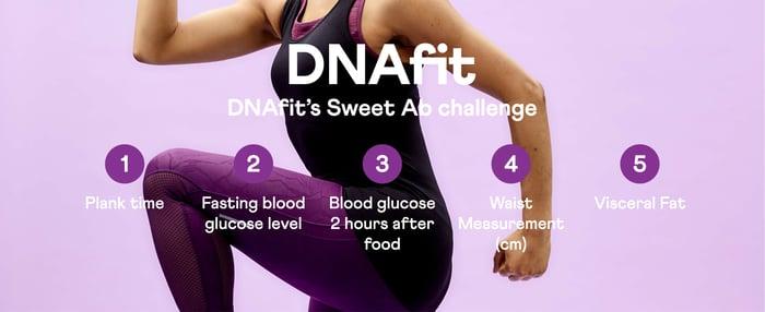 Sweet ab challenge | DNAfit blog