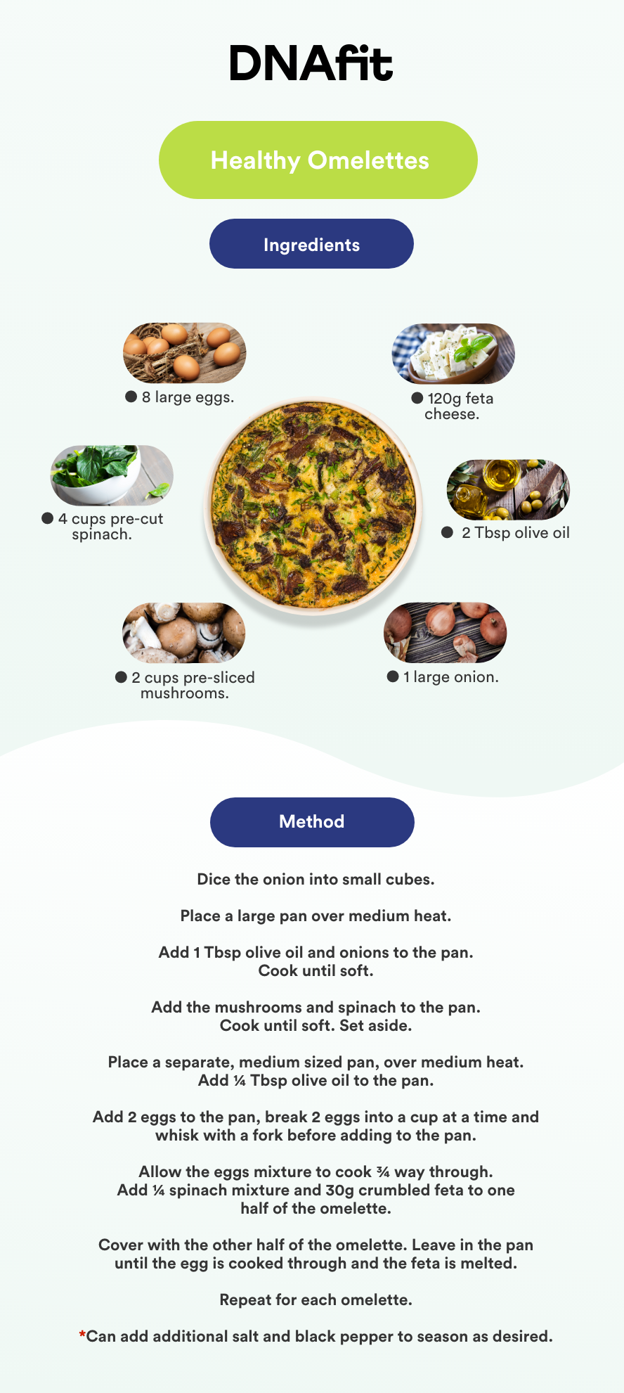 Healthy Omelettes
